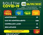 Boletim COVID-19 (26/05/2021)