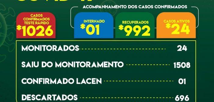 A Prefeitura de Abel Figueiredo através da Secretaria Municipal de Saúde informa; Boletim Epidemiológico atualizado hoje dia 22 de Julho de 2021 às 19h