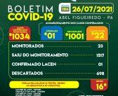 A Prefeitura de Abel Figueiredo através da Secretaria Municipal de Saúde informa; Boletim Epidemiológico atualizado hoje dia 26 de Julho de 2021 às 19h