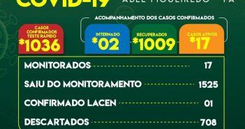 A Prefeitura de Abel Figueiredo através da Secretaria Municipal de Saúde informa; Boletim Epidemiológico atualizado hoje dia 28 de Julho de 2021 às 19h